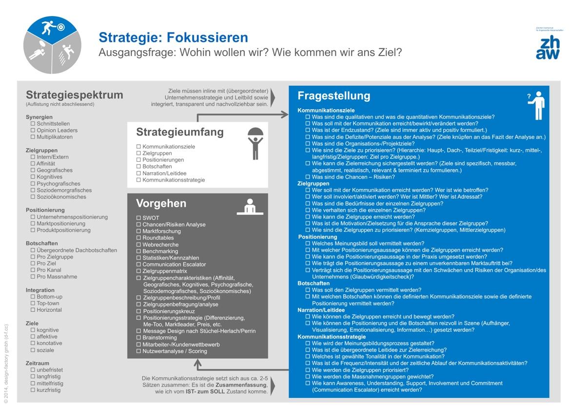 design-factory.cc - creative platforms, visual communication ...